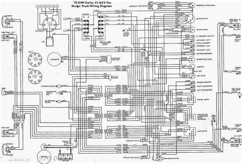 Dodge Truck Wiring Diagrams Schematic