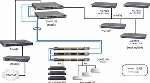 Wireless Controller 7520 Specificaties  U2013 Businesscom