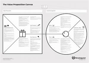 Five Canvases To Create Businesses | Tools To Explore ...