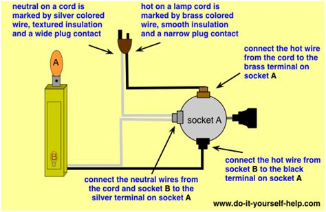 How Wire Lamp Socket Lighting Ceiling Fans