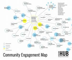 awesome community asset mapping template picture With resource mapping template