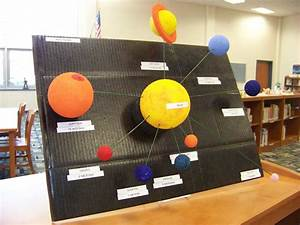 3rd grade solar system projects Quotes