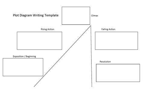 Plot Diagram Template Plot Diagram Templates Find Word Templates