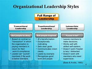 Measuring Organizational Culture and Leadership ...