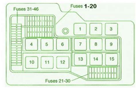 subwoffer wiring diagram fuse box bmw   diagram