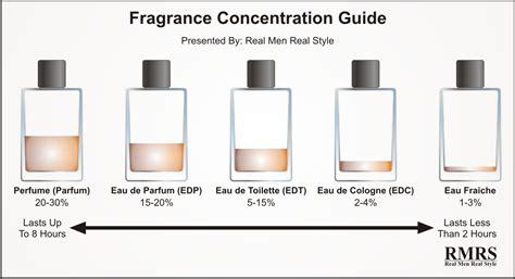 la diff 233 rence entre parfum eau de toilette et autres eaux de cologne