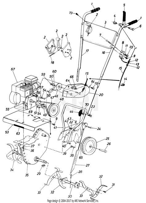 mtd husky mdl     parts diagram  parts