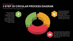 3d Circular Process Diagram Powerpoint Template And