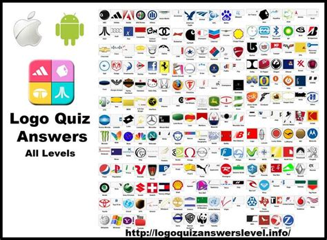 8 Best Images About Logo Quiz Cheats On Pinterest