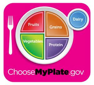 makeup schools in ny your health matters the coolest thing about choosemyplate gov