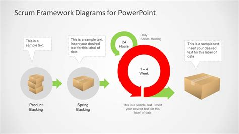 scrum framework diagrams  powerpoint slidemodel