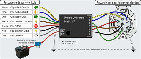 branchement faisceau attelage berlingo 3 relais matic v7 notice de montage