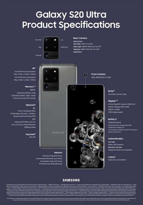 [Infographic] Galaxy S20, S20+, S20 Ultra Specifications