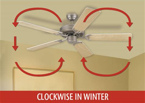 Which Direction Should A Ceiling Fan Spin by Ceiling Fan Maximise Comfort And Energy Savings