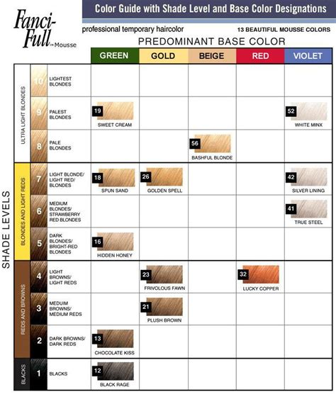 fanciful hair color roux fancifull mousse color chart hair in 2019