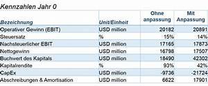 Betriebskosten Berechnen Formel : capex berechnen dcf bewertung in 6 schritten beispiel microsoft diy investor energiespeicher ~ Eleganceandgraceweddings.com Haus und Dekorationen
