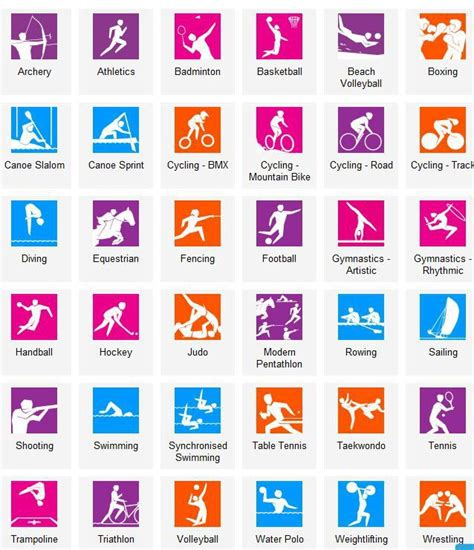 list  sports  pictures learning english