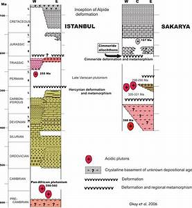 Geology Of Turkey Maps And Diagrams