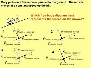 Interpreting Free Body Diagrams
