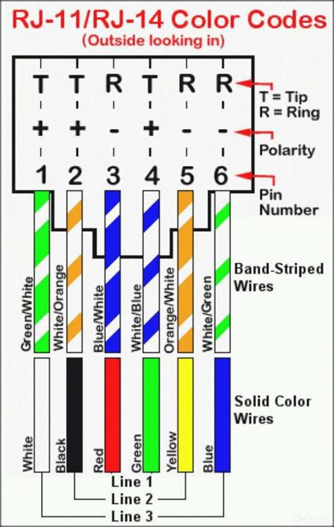 Wiring Termination And Diagram Rj11 Rj45 by Prime Cat6 To Rj11 Wiring Diagram Cat5 To Rj11 Wiring