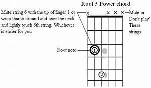 C5 Guitar Chord Chart Guitar Lessons With Roger Keplinger Power Chords