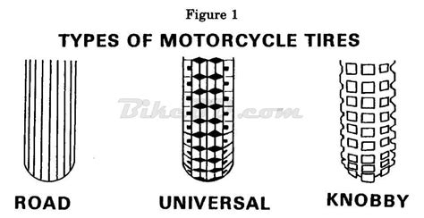 A Little Basic About Motorcycle Tires