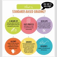 Bloomfield Hills Schools  Grading And Assessment