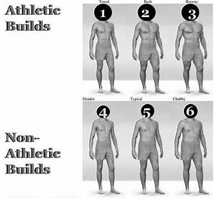 Body types, Charts and Men's jeans on Pinterest
