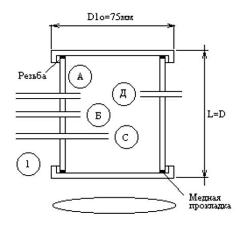 Несложный аппарат для получения метилового спирта получение синтез газа высокооктановая добавка