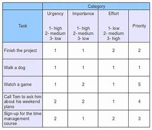 how to prioritize tasks kanban tool blog With prioritizing tasks template