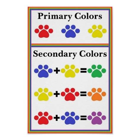 Shop affordable wall art to hang in dorms, bedrooms, offices, or anywhere blank walls aren't welcome. Paw Print Primary & Secondary Color Chart Poster -- This paw print primary and secondary color ...