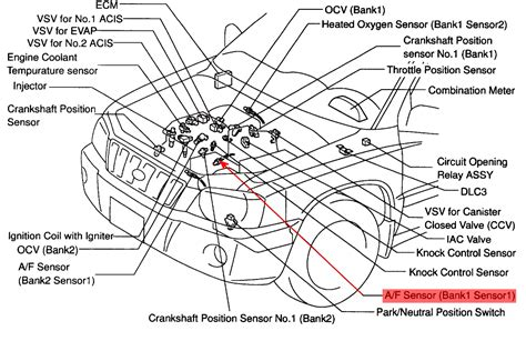 toyota address obd ii scanner states oxygen sensor bank 1 sensor 1 needs