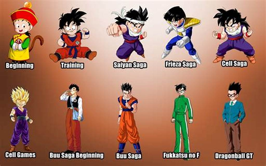 #Dragon #Ball #Super #As #Han #Cambiado #Goku, #Vegeta #Y #Ca #En #30 #Aos