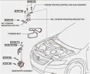 Toyota Camery 2003 To 2011 Engine 2az