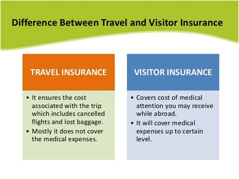 visitor  travel insurance  canada