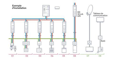 circuit electrique cuisine les réseaux d 39 une cuisine intégrée dans une serre