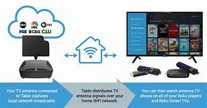 How To Watch And Record Live Ota Tv With Roku And Tablo