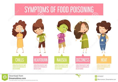 Signs Of Food Poisoning 28 Images Food Poisoning