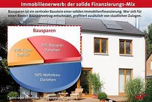 Lbs Wohn Riester : sicherheit und flexibilit t mit bausparen wohn riester ~ Lizthompson.info Haus und Dekorationen