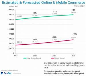 T Mobile Business Rechnung Online : britons are buying british stats ~ Themetempest.com Abrechnung