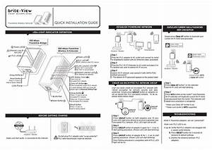 Quick Installation Guide Establish Powerline Network Leds