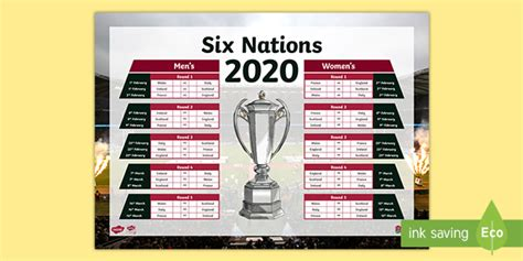 Click here to see the history of the six nations and results from the. FREE! - Six Nations 2020 Wallchart | England Rugby ...