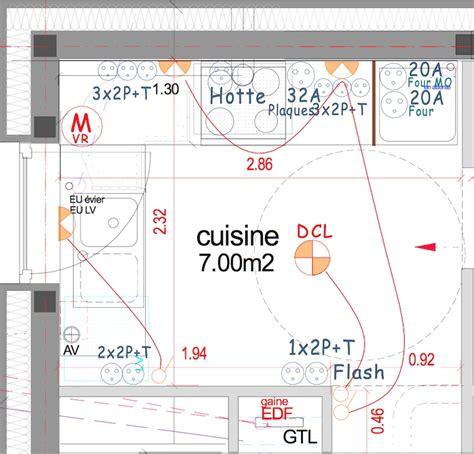 le circuit sp 233 cifique des prises de courant de la cuisine