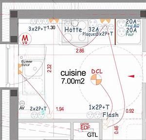le circuit specifique des prises de courant de la cuisine With installation electrique d une cuisine