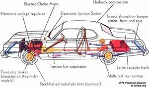 Car Parts Diagrams To Print