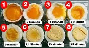 Ei Kochzeit Berechnen : eier kochen f r den muskelaufbau was ist mit dem cholesterin ~ Themetempest.com Abrechnung