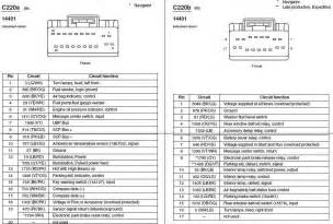 Wiring Diagram Of 2003 Ford Expedition – The Wiring Diagram ...