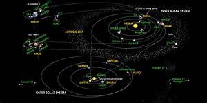 All Space Probes - Pics about space