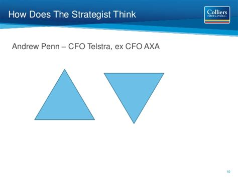 Setting The Right Platform For Cfo's To Uphold Real