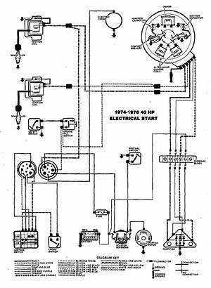 Baldor 2 Hp Motor Wiring Diagram 41653 Antennablu It